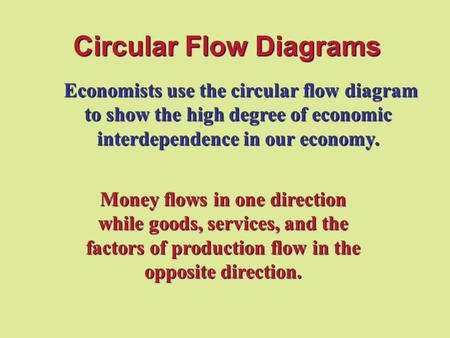 Circular Flow Diagrams