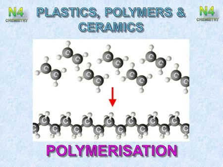 After completing this topic you should be able to : State what is meant by: monomer, polymer and polymerisation. Give examples of plastics formed from.