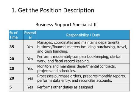1. Get the Position Description % of Time Essenti al Responsibility / Duty 35Yes Manages, coordinates and maintains departmental business/financial matters.