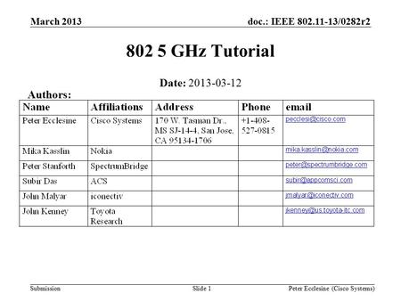Submission doc.: IEEE 802.11-13/0282r2 Slide 1 802 5 GHz Tutorial Date: 2013-03-12 Authors: Peter Ecclesine (Cisco Systems) March 2013.