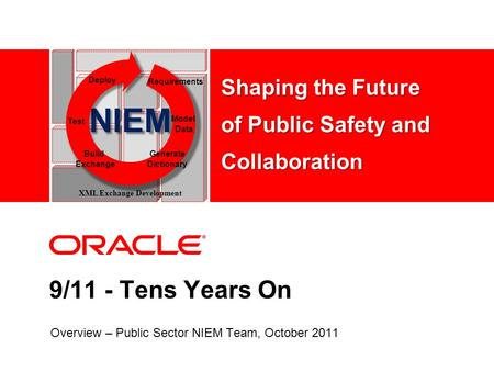 9/11 - Tens Years On Overview – Public Sector NIEM Team, October 2011 NIEM Test Model Data Deploy Requirements Build Exchange Generate Dictionary XML Exchange.