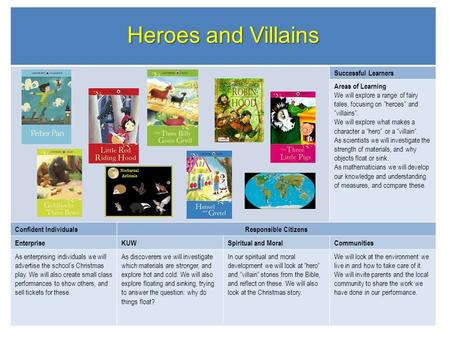 "Heroes and Villains Successful Learners Areas of Learning We will explore a range of fairy tales, focusing on ""heroes"" and ""villains"". We will explore."