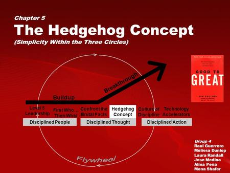 Chapter 5 The Hedgehog Concept (Simplicity Within the Three Circles) Group 4 Raul Guerrero Melissa Dunlop Laura Randall Jose Medina Alma Pena Mona Shafer.