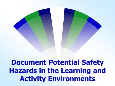 1 Document Potential Safety Hazards in the Learning and Activity Environments.