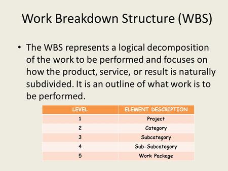 Work Breakdown Structure (WBS) The WBS represents a logical decomposition of the work to be performed and focuses on how the product, service, or result.