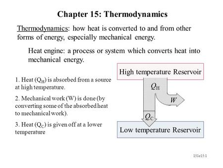 Chapter 15: Thermodynamics
