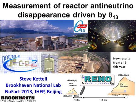 1 Measurement of reactor antineutrino disappearance driven by  13 Steve Kettell Brookhaven National Lab NuFact 2013, IHEP, Beijing New results from all.
