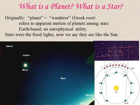 "What is a Planet? What is a Star? Originally: ""planet"" = ""wanderer"" (Greek root) refers to apparent motion of planets among stars Earth-based; no astrophysical."