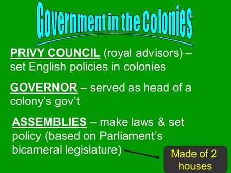 PRIVY COUNCIL (royal advisors) – set English policies in colonies GOVERNOR – served as head of a colony's gov't ASSEMBLIES – make laws & set policy (based.