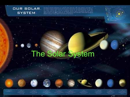 The Solar System. SUN 75% hydrogen and 25% helium by mass Sun converts hydrogen to helium using nuclear fusion in its core. Differential rotation –e–e–e–equator.