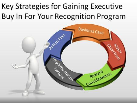 Key Strategies for Gaining Executive Buy In For Your Recognition Program Action Plan Business Case Implementation Factors Reward Considerations Major Objectives.