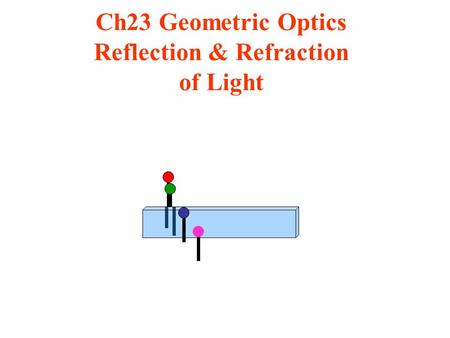 Ch23 Geometric Optics Reflection & Refraction of Light.