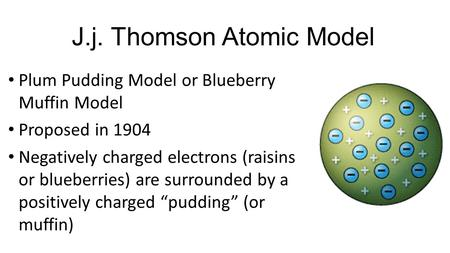 J.j. Thomson Atomic Model Plum Pudding Model or Blueberry Muffin Model Proposed in 1904 Negatively charged electrons (raisins or blueberries) are surrounded.