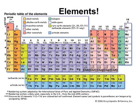 Elements!. Elements ► A pure element is made of many of the same atoms. ► Common elements- Aluminum, Oxygen, Carbon (about 100 others) ► Elements cannot.