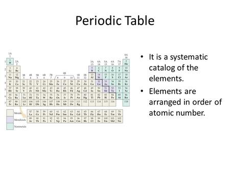 Periodic Table It is a systematic catalog of the elements. Elements are arranged in order of atomic number.