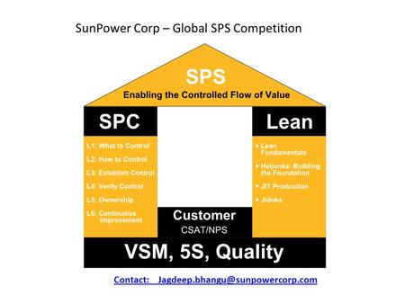 SunPower Corp – Global SPS Competition Contact: