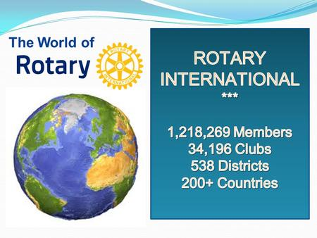 The World of. ROTARY ZONES 25 & 26 24 Districts in 7 States and British Columbia *** Represented on the 20-Member RI Board of Directors by Steve Snyder.