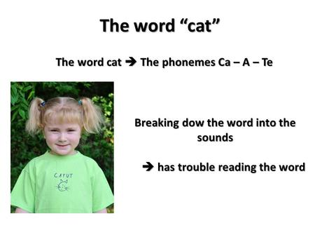 "The word ""cat"" The word cat  The phonemes Ca – A – Te Breaking dow the word into the sounds  has trouble reading the word  has trouble reading the word."
