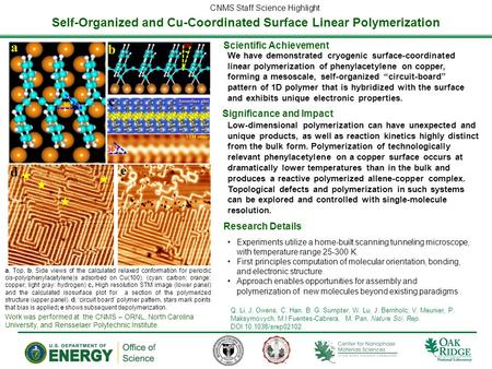 Self-Organized and Cu-Coordinated Surface Linear Polymerization CNMS Staff Science Highlight write Q. Li, J. Owens, C. Han, B. G. Sumpter, W. Lu, J. Bernholc,