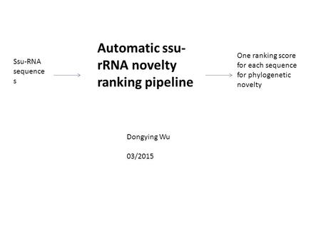 Automatic ssu- rRNA novelty ranking pipeline Ssu-RNA sequence s One ranking score for each sequence for phylogenetic novelty Dongying Wu 03/2015.