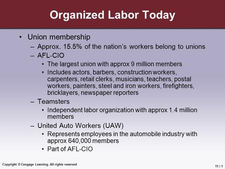 Copyright © Cengage Learning. All rights reserved Organized Labor Today Union membership –Approx. 15.5% of the nation's workers belong to unions –AFL-CIO.