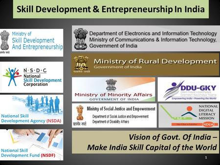 Skill Development & Entrepreneurship In India Vision of Govt. Of India – Make India Skill Capital of the World 1.