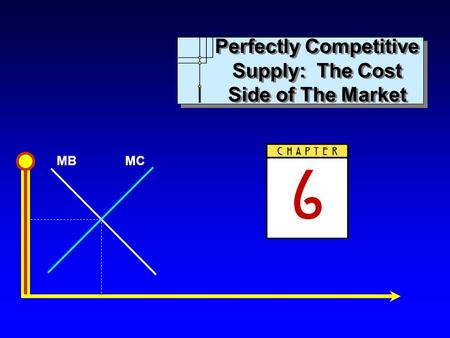 MBMC Perfectly Competitive Supply: The Cost Side of The Market.