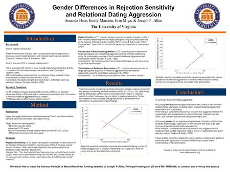 Similarly, rejection sensitivity tends to be negatively associated with being a perpetrator of relational aggression in romantic relationships for young.