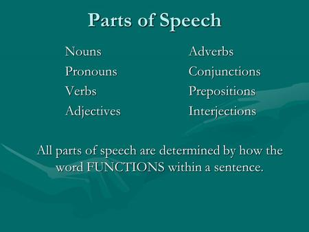 Parts of Speech Parts of Speech NounsAdverbs PronounsConjunctions Verbs Prepositions Adjectives Interjections All parts of speech are determined by how.