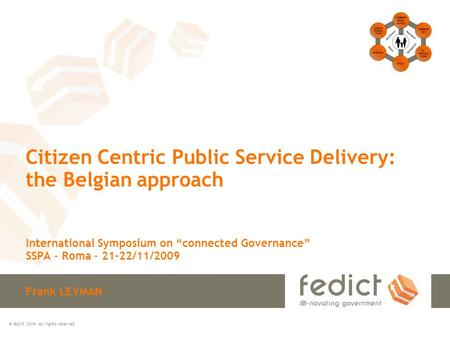 "Citizen Centric Public Service Delivery: the Belgian approach International Symposium on ""connected Governance"" SSPA – Roma – 21-22/11/2009 Frank LEYMAN."