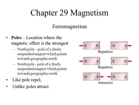 Chapter 29 Magnetism Poles – Location where the magnetic effect is the strongest –North pole – pole of a freely suspended magnet which points towards geographic.