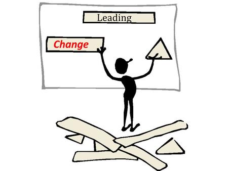 Leading Change. THE ROLE OF POLICY IN CHANGE Leading Change – The Role of Policy Drift to Quantitative Compliance- Behavior will focus on whatever is.