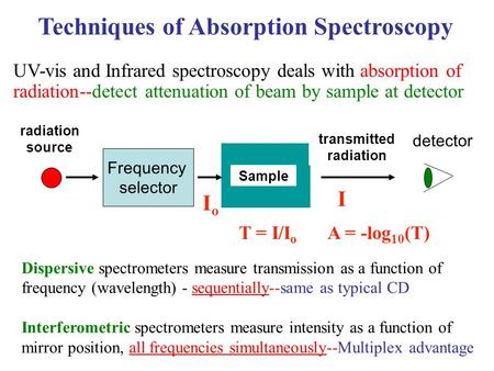 Dispersive spectrometers measure transmission as a function of frequency (wavelength) - sequentially--same as typical CD Interferometric spectrometers.