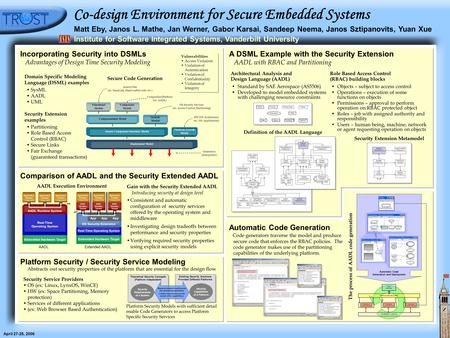 Co-design Environment for Secure Embedded Systems Matt Eby, Janos L. Mathe, Jan Werner, Gabor Karsai, Sandeep Neema, Janos Sztipanovits, Yuan Xue Institute.