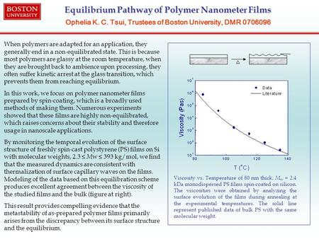 Equilibrium Pathway of Polymer Nanometer Films Equilibrium Pathway of Polymer Nanometer Films Ophelia K. C. Tsui, Trustees of Boston University, DMR 0706096.