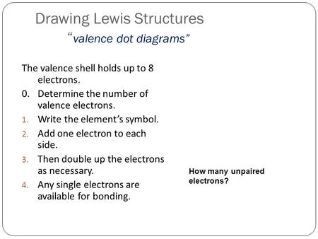 "Drawing Lewis Structures "" valence dot diagrams"" The valence shell holds up to 8 electrons. 0.Determine the number of valence electrons. 1. Write the element's."