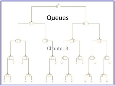 Queues Chapter 3. Objectives Introduce the queue abstract data type. – Queue methods – FIFO structures Discuss inheritance in object oriented programming.