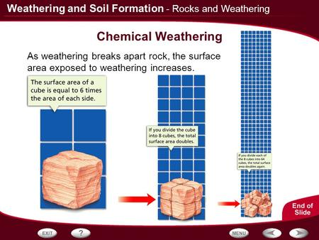 Chemical Weathering - Rocks and Weathering