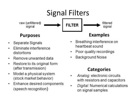 Signal Filters Purposes Separate Signals Eliminate interference distortions Remove unwanted data Restore to its original form (after transmission) Model.