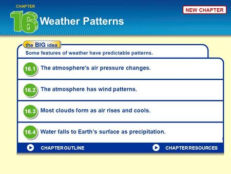 Weather Patterns 16.1 The atmosphere's air pressure changes. 16.2