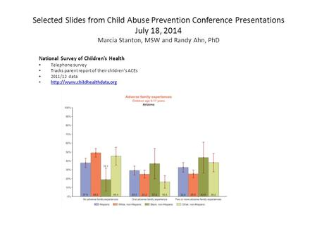 Selected Slides from Child Abuse Prevention Conference Presentations July 18, 2014 Marcia Stanton, MSW and Randy Ahn, PhD National Survey of Children's.