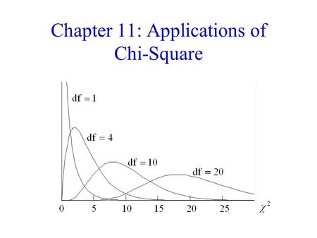 Chapter 11: Applications of Chi-Square. Count or Frequency Data Many problems for which the data is categorized and the results shown by way of counts.
