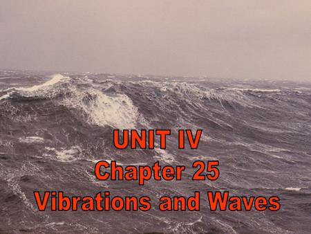 State Standards Addressed Waves: Waves have characteristic properties that do not depend on the type of wave. As a basis for understanding this concept: