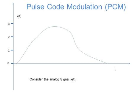 0 1 2 3 t x(t) Pulse Code Modulation (PCM) Consider the analog Signal x(t).