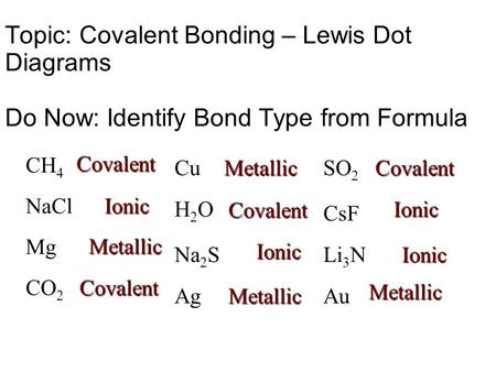 Topic: Covalent Bonding – Lewis Dot Diagrams Do Now: Identify Bond Type from Formula AuAg CO 2 Li 3 NNa 2 S Mg CsF H2OH2O NaCl SO 2 Cu CH 4 CovalentCovalent.
