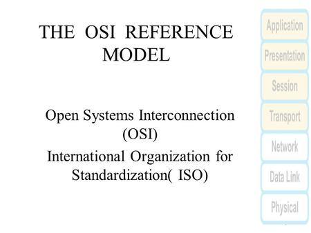 THE OSI REFERENCE MODEL Open Systems Interconnection (OSI) International Organization for Standardization( ISO)