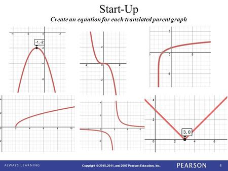 1 Copyright © 2015, 2011, and 2007 Pearson Education, Inc. Start-Up Create an equation for each translated parent graph.