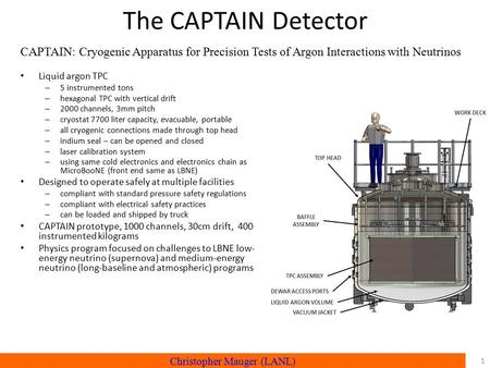 The CAPTAIN Detector Liquid argon TPC – 5 instrumented tons – hexagonal TPC with vertical drift – 2000 channels, 3mm pitch – cryostat 7700 liter capacity,