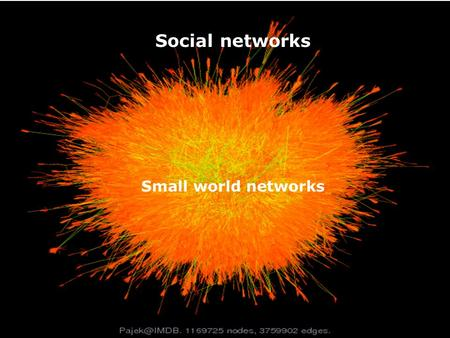 1 Social networks Small world networks. TU/e - 0ZM05/0EM15/0A150 2 Course aim knowledge about concepts in network theory, and being able to apply that.