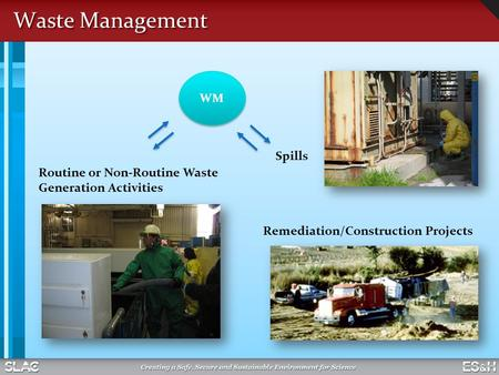 Waste Management Routine or Non-Routine Waste Generation Activities Remediation/Construction Projects Spills WM.